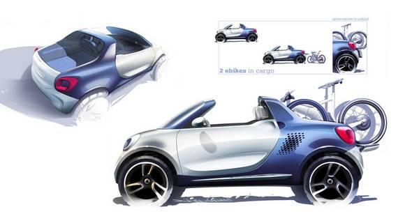 Smart for us - coche eléctrico
